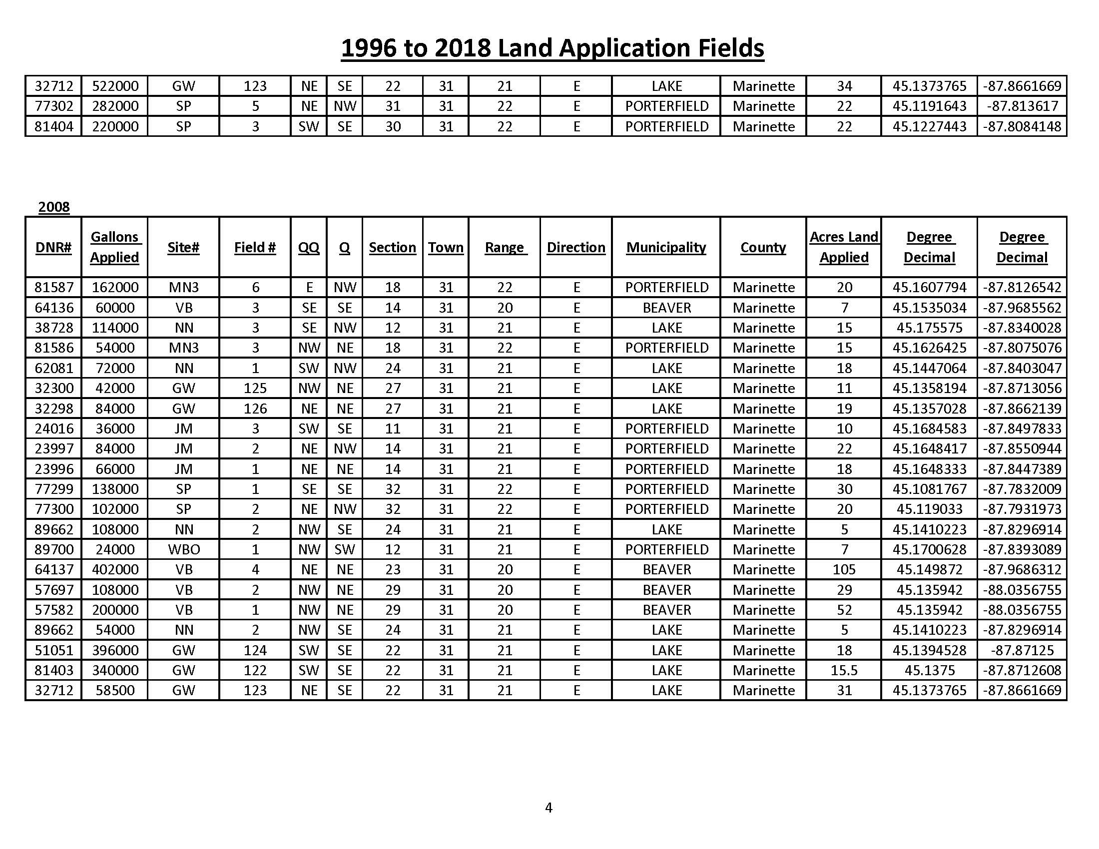 1996 to 2018 Land Application Fields_Page_4