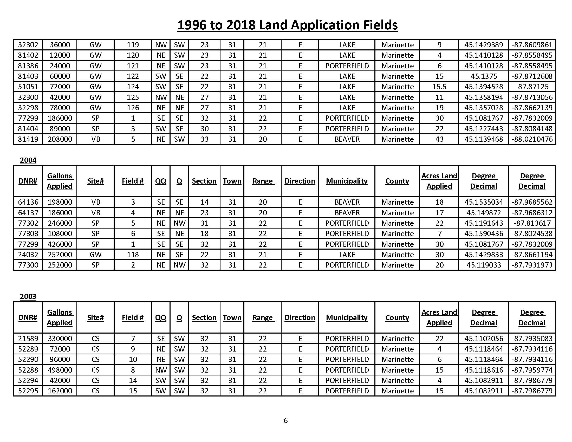 1996 to 2018 Land Application Fields_Page_6
