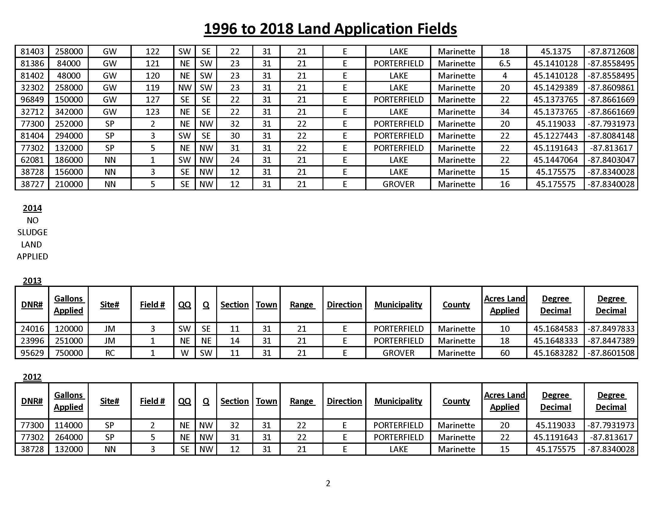 1996 to 2018 Land Application Fields_Page_2
